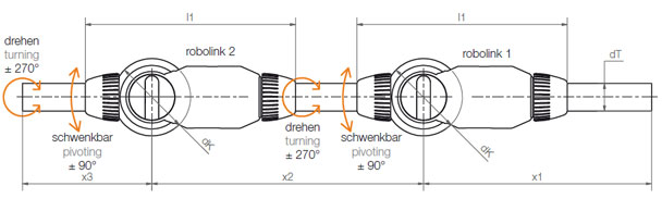 Drawing of robolink® system with 2 joints
