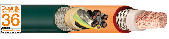 chainflex® cables for rotating energy supplies